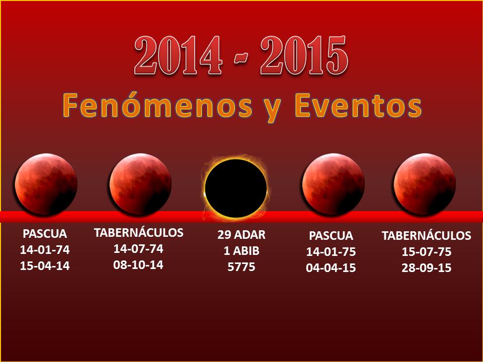 Luna Roja Fenómenos y eventos 2015